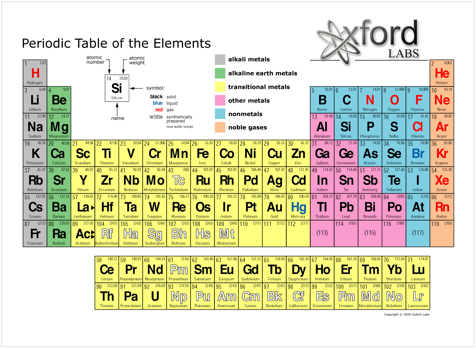 Periodic table compound image collections periodic table images mccall science licensed for non commercial use only difference mccall science licensed for non commercial use gamestrikefo Image collections